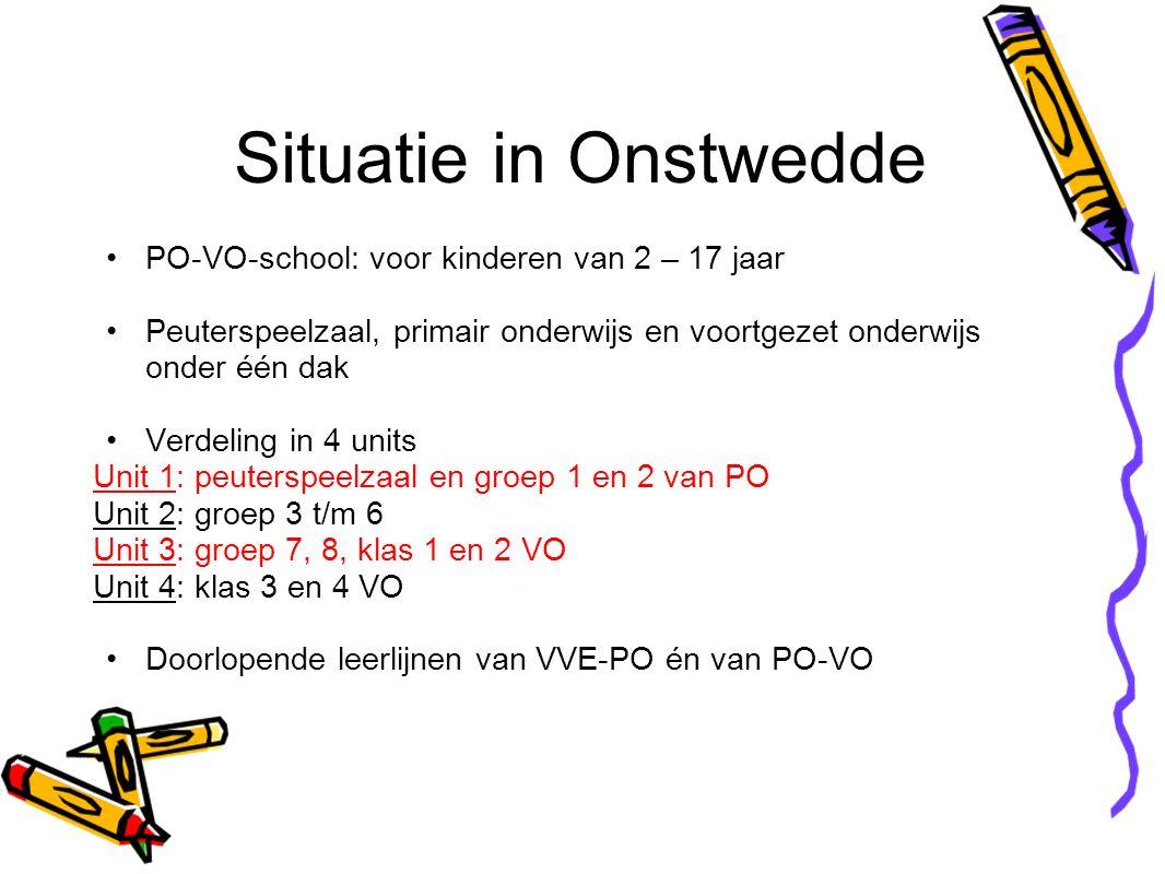 Situatie in Onstwedde PO-VO-school: voor kinderen van 2 – 17 jaar Peuterspeelzaal, primair onderwijs en voortgezet onderwijs onder één dak Verdeling in 4 units Unit 1: peuterspeelzaal en groep 1 en 2 van PO Unit 2: groep 3 t/m 6 Unit 3: groep 7, 8, klas 1 en 2 VO Unit 4: klas 3 en 4 VO Doorlopende leerlijnen van VVE-PO én van PO-VO