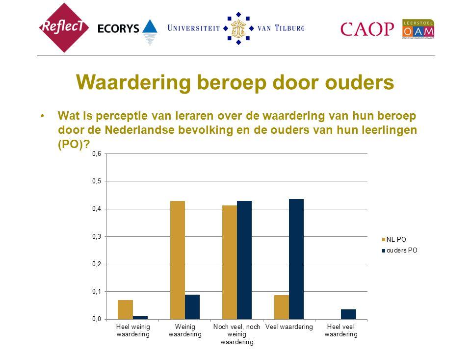 Waardering beroep door ouders Wat is perceptie van leraren over de waardering van hun beroep door de Nederlandse bevolking en de ouders van hun leerlingen (PO)?