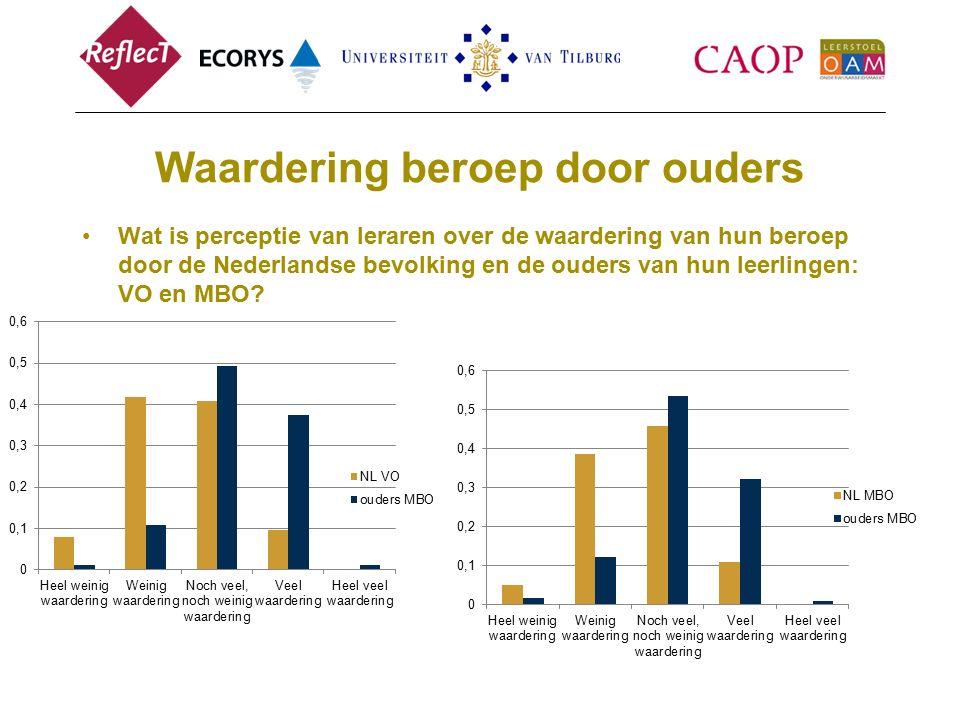 Waardering beroep door ouders Wat is perceptie van leraren over de waardering van hun beroep door de Nederlandse bevolking en de ouders van hun leerlingen: VO en MBO?