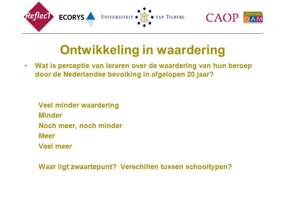 Ontwikkeling in waardering Wat is perceptie van leraren over de waardering van hun beroep door de Nederlandse bevolking in afgelopen 20 jaar.