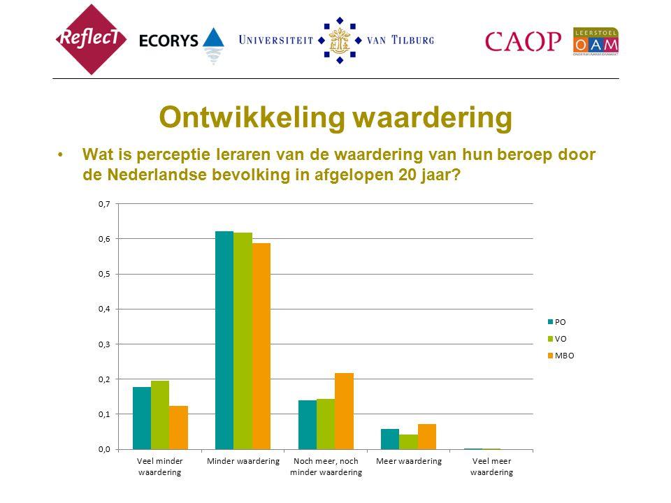 Ontwikkeling waardering Wat is perceptie leraren van de waardering van hun beroep door de Nederlandse bevolking in afgelopen 20 jaar?