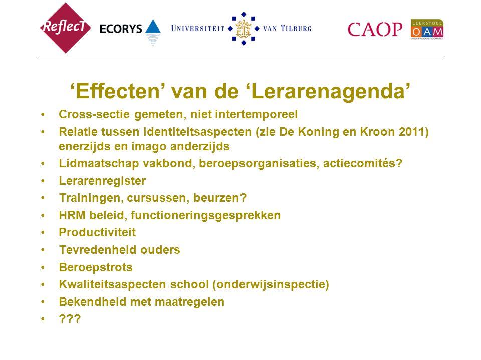 'Effecten' van de 'Lerarenagenda' Cross-sectie gemeten, niet intertemporeel Relatie tussen identiteitsaspecten (zie De Koning en Kroon 2011) enerzijds en imago anderzijds Lidmaatschap vakbond, beroepsorganisaties, actiecomités.
