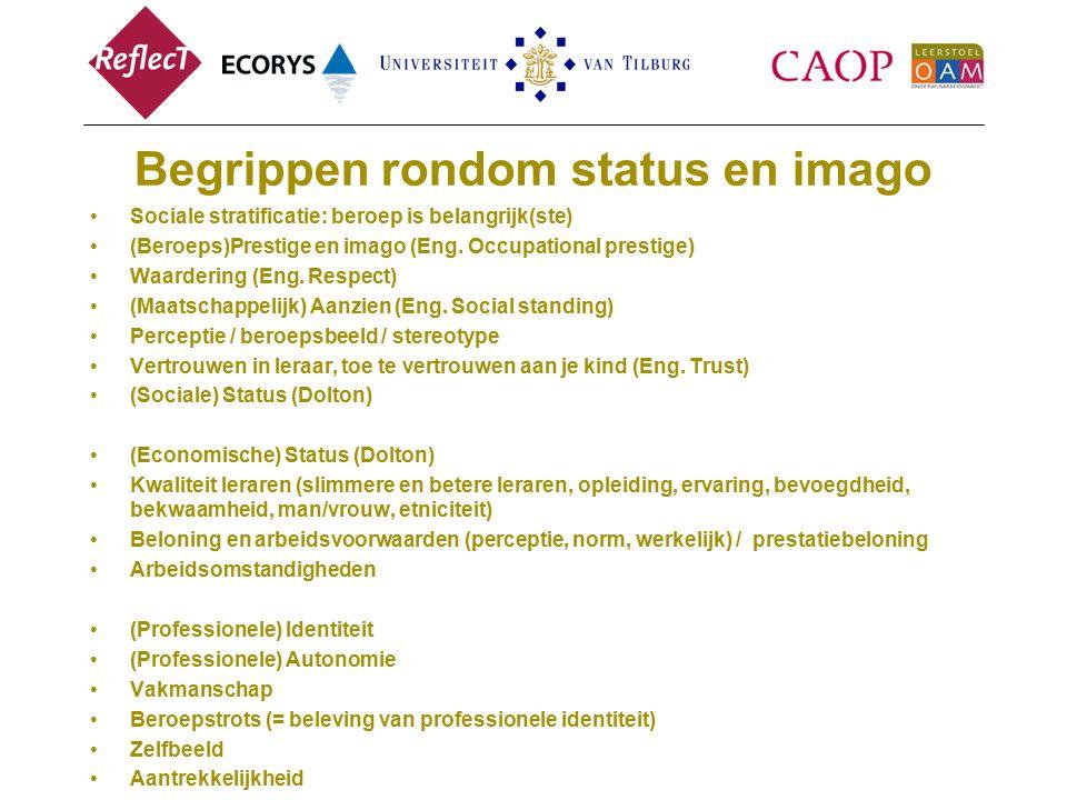 Begrippen rondom status en imago Sociale stratificatie: beroep is belangrijk(ste) (Beroeps)Prestige en imago (Eng.