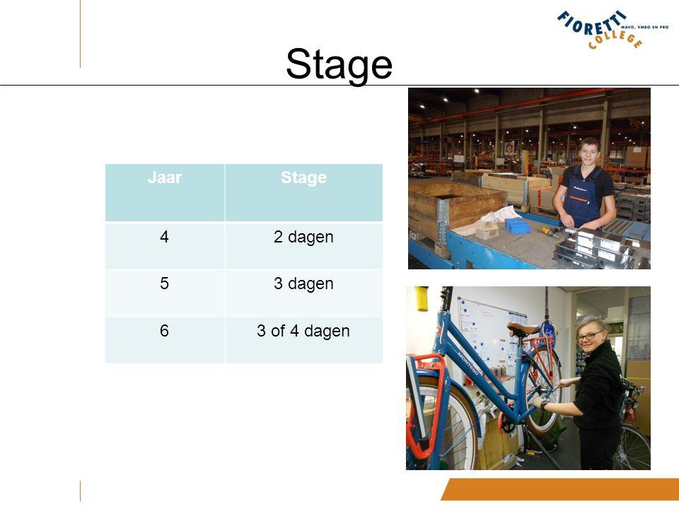 Stage JaarStage 42 dagen 53 dagen 63 of 4 dagen