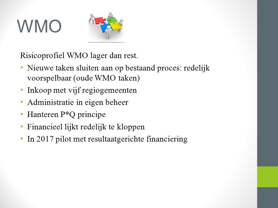 WMO Risicoprofiel WMO lager dan rest. Nieuwe taken sluiten aan op bestaand proces: redelijk voorspelbaar (oude WMO taken) Inkoop met vijf regiogemeent
