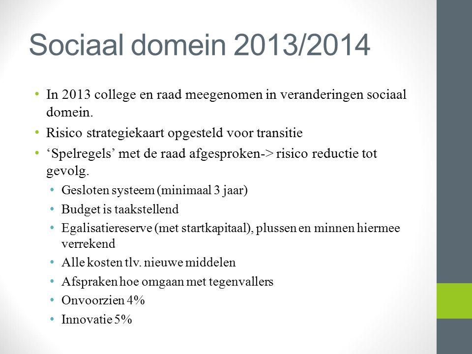 Sociaal domein 2013/2014 In 2013 college en raad meegenomen in veranderingen sociaal domein. Risico strategiekaart opgesteld voor transitie 'Spelregel