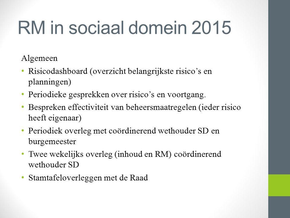 RM in sociaal domein 2015 Algemeen Risicodashboard (overzicht belangrijkste risico's en planningen) Periodieke gesprekken over risico's en voortgang.
