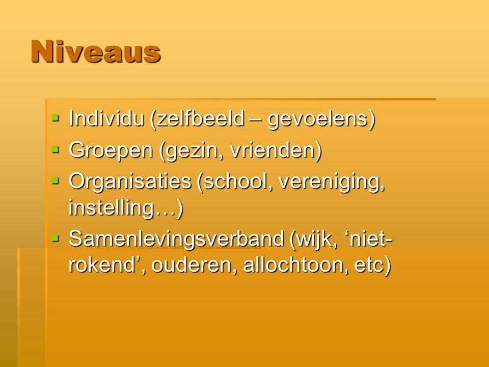 Niveaus  Individu (zelfbeeld – gevoelens)  Groepen (gezin, vrienden)  Organisaties (school, vereniging, instelling…)  Samenlevingsverband (wijk, 'niet- rokend', ouderen, allochtoon, etc)