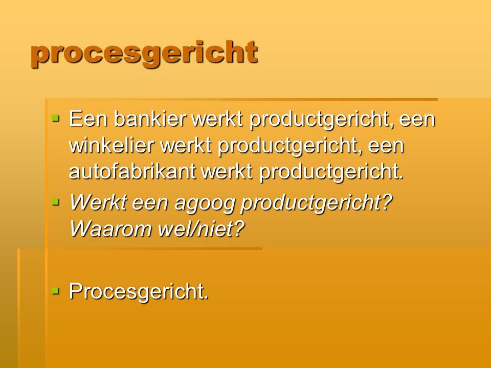 procesgericht  Een bankier werkt productgericht, een winkelier werkt productgericht, een autofabrikant werkt productgericht.