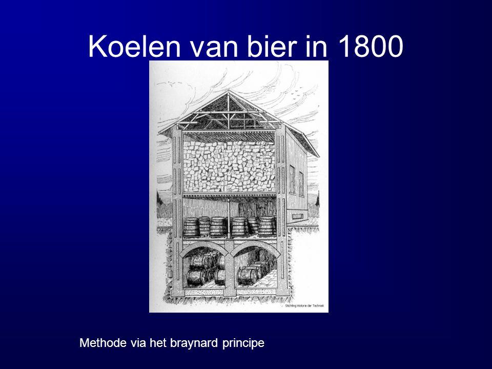 Koelen van bier in 1800 Methode via het braynard principe