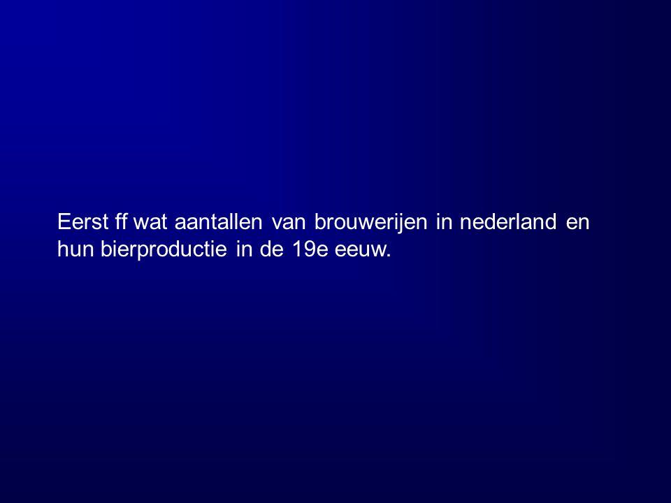 Eerst ff wat aantallen van brouwerijen in nederland en hun bierproductie in de 19e eeuw.