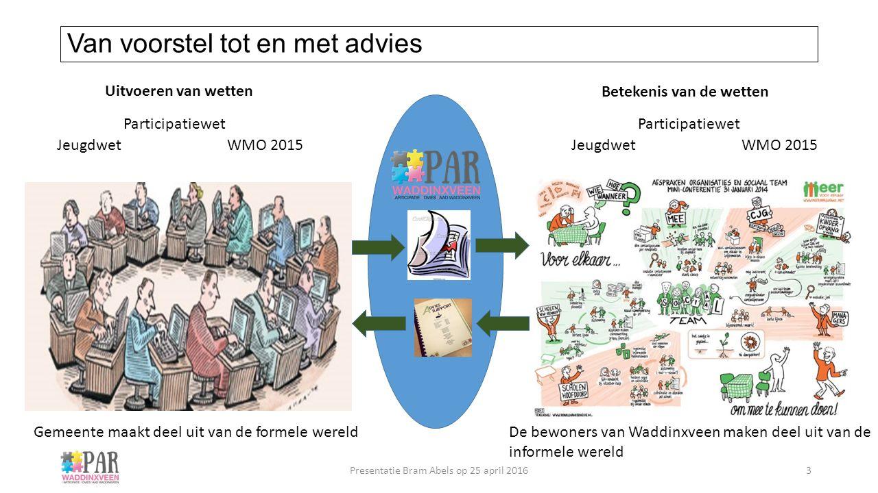 Evenwicht in relatie tussen de PAR, de formele en informele wereld Presentatie Bram Abels op 25 april 20164