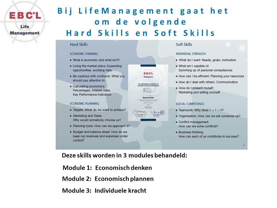 Bij LifeManagement gaat het om de volgende Hard Skills en Soft Skills Module 1: Economisch denken Module 3: Individuele kracht Module 2: Economisch plannen Deze skills worden in 3 modules behandeld: