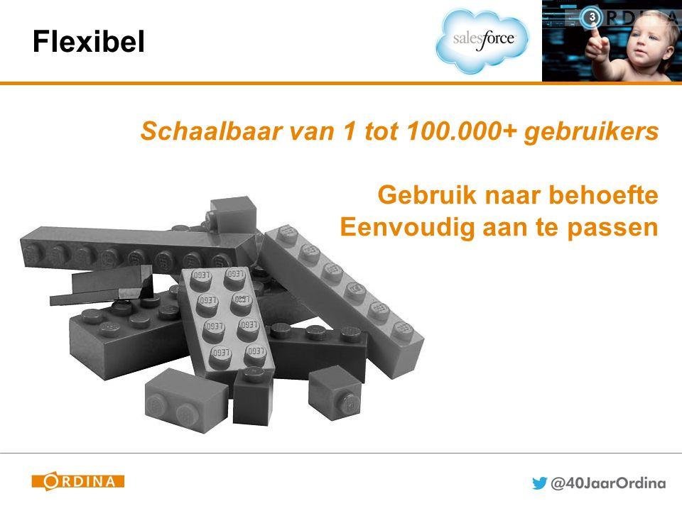 Flexibel 3 Schaalbaar van 1 tot 100.000+ gebruikers Gebruik naar behoefte Eenvoudig aan te passen