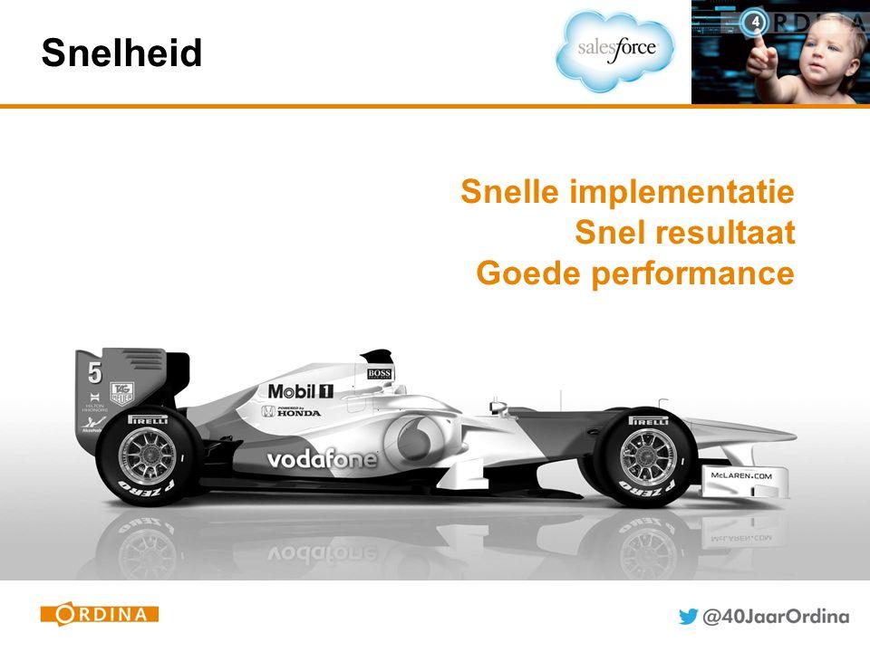 4 Snelheid Snelle implementatie Snel resultaat Goede performance