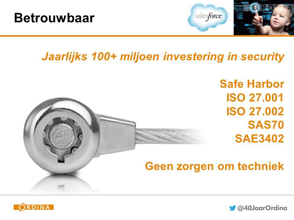 Betrouwbaar 5 Jaarlijks 100+ miljoen investering in security Safe Harbor ISO 27.001 ISO 27.002 SAS70 SAE3402 Geen zorgen om techniek