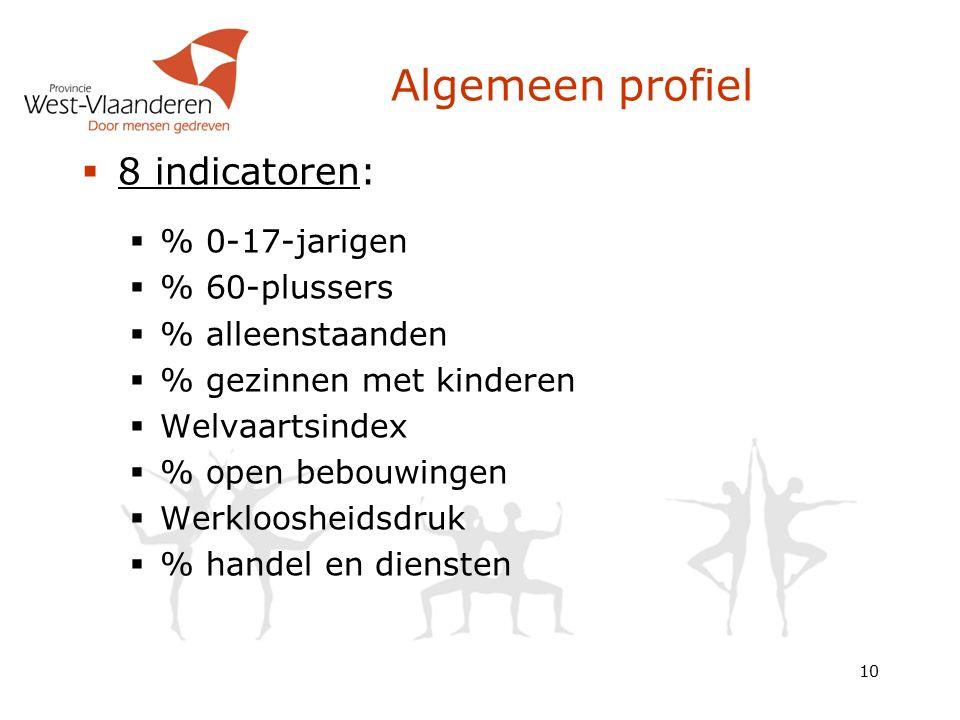 Algemeen profiel  8 indicatoren:  % 0-17-jarigen  % 60-plussers  % alleenstaanden  % gezinnen met kinderen  Welvaartsindex  % open bebouwingen  Werkloosheidsdruk  % handel en diensten 10