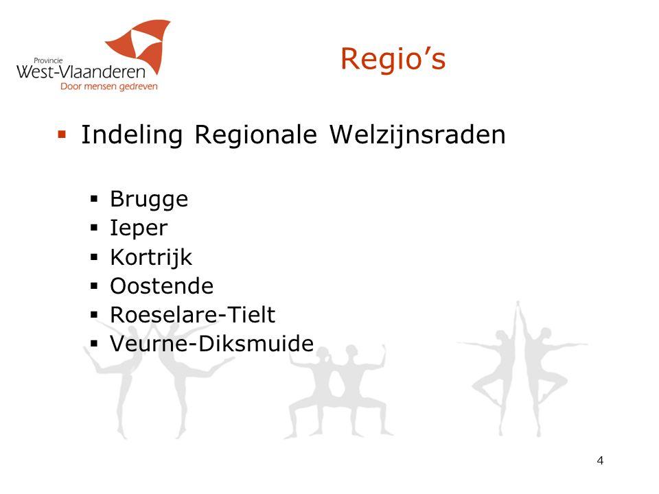 4 Regio's  Indeling Regionale Welzijnsraden  Brugge  Ieper  Kortrijk  Oostende  Roeselare-Tielt  Veurne-Diksmuide