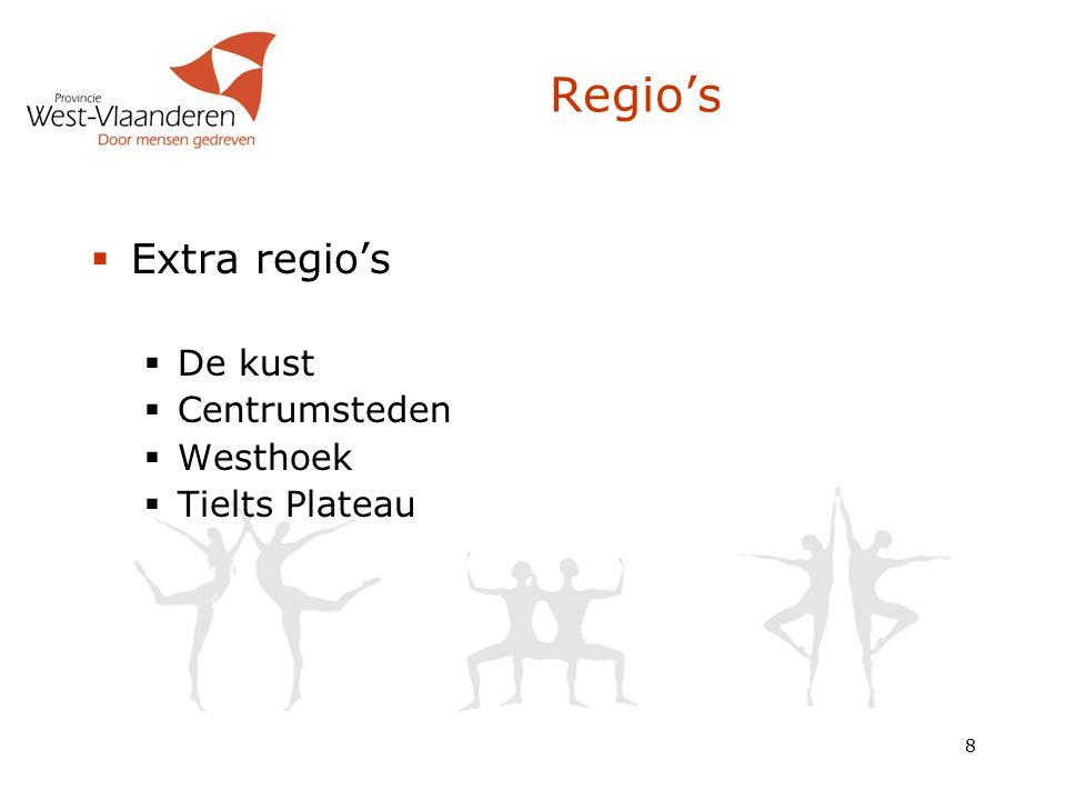 Regio's  Extra regio's  De kust  Centrumsteden  Westhoek  Tielts Plateau 8