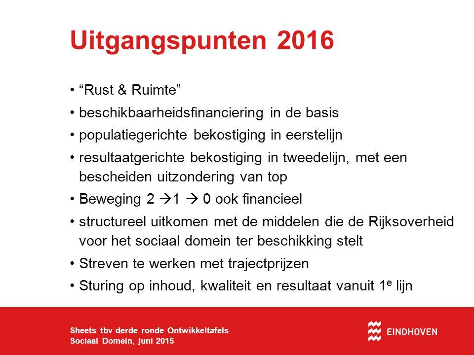 """Uitgangspunten 2016 """"Rust & Ruimte"""" beschikbaarheidsfinanciering in de basis populatiegerichte bekostiging in eerstelijn resultaatgerichte bekostiging"""