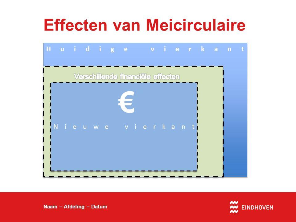 Effecten van Meicirculaire Naam – Afdeling – Datum Huidige vierkant l l Nieuwe vierkant €