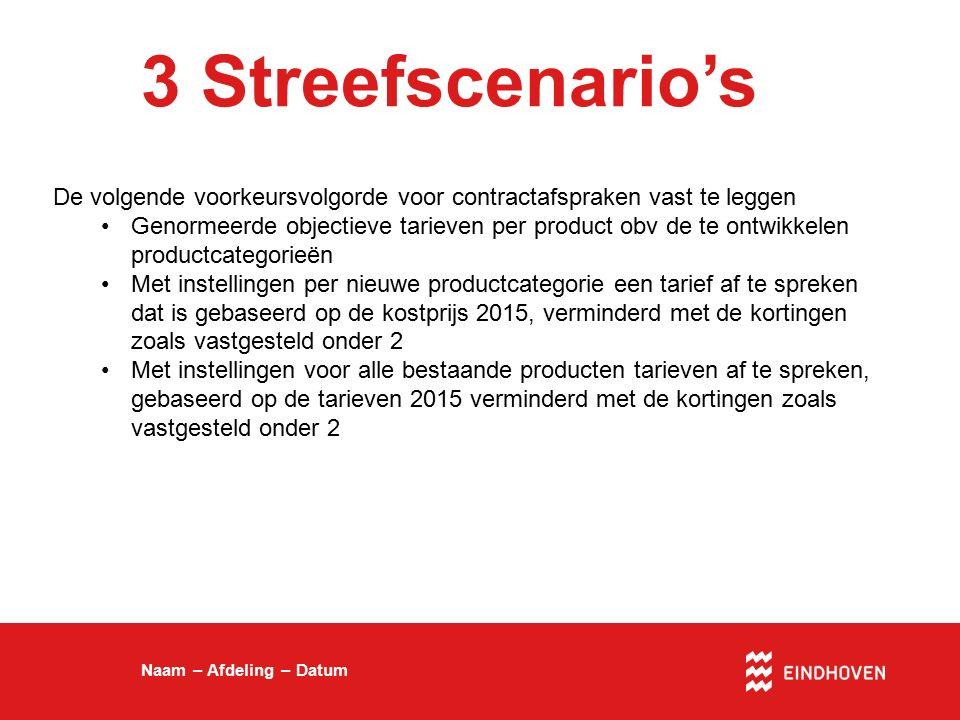 3 Streefscenario's Naam – Afdeling – Datum De volgende voorkeursvolgorde voor contractafspraken vast te leggen Genormeerde objectieve tarieven per pro