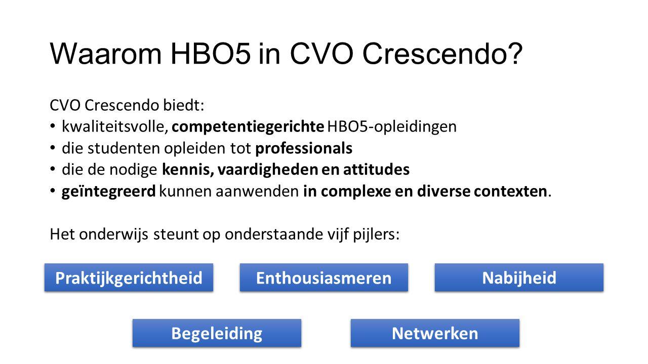 Waarom HBO5 in CVO Crescendo.