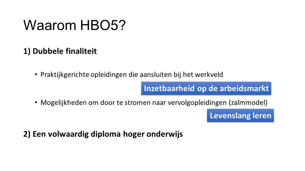 Waarom HBO5.