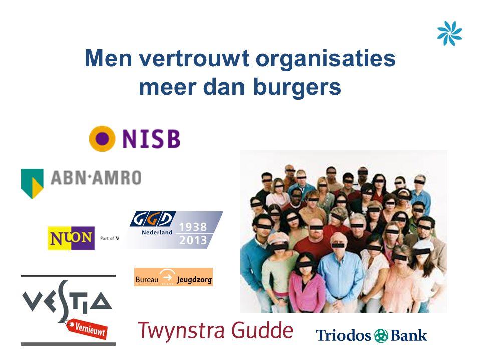 Men vertrouwt organisaties meer dan burgers