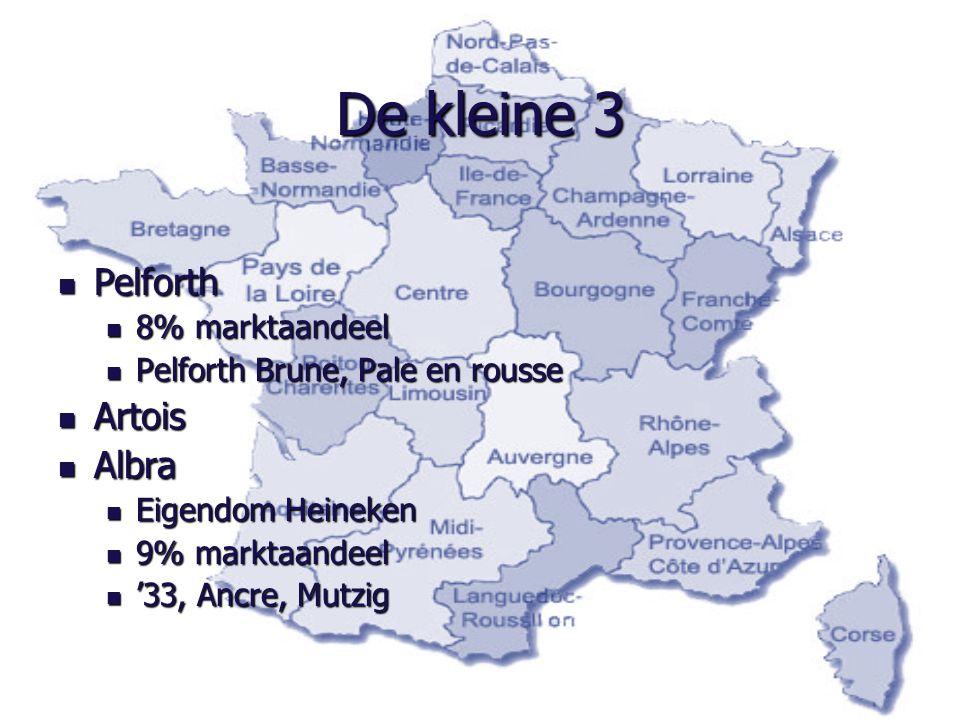 De kleine 3 Pelforth Pelforth 8% marktaandeel 8% marktaandeel Pelforth Brune, Pale en rousse Pelforth Brune, Pale en rousse Artois Artois Albra Albra