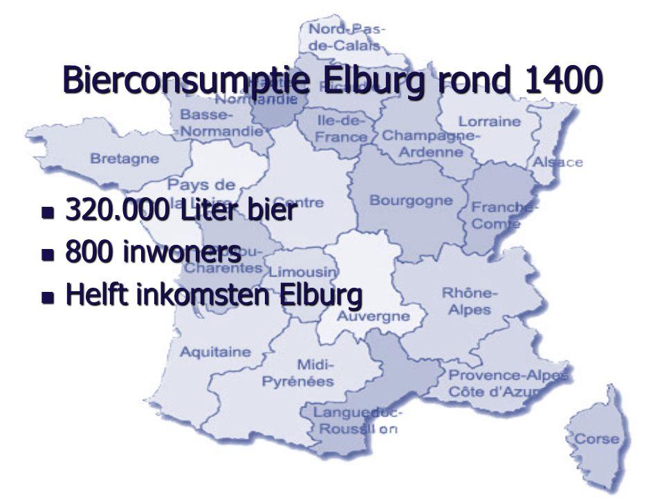 Bierconsumptie Elburg rond 1400 320.000 Liter bier 320.000 Liter bier 800 inwoners 800 inwoners Helft inkomsten Elburg Helft inkomsten Elburg