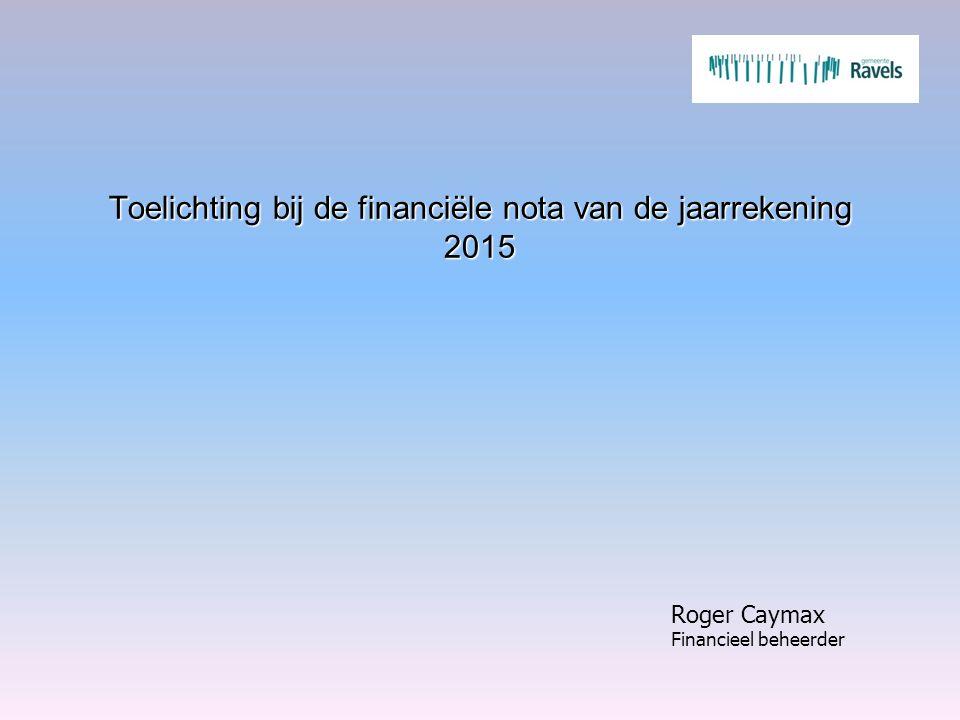 Toelichting bij de financiële nota van de jaarrekening 2015 Roger Caymax Financieel beheerder