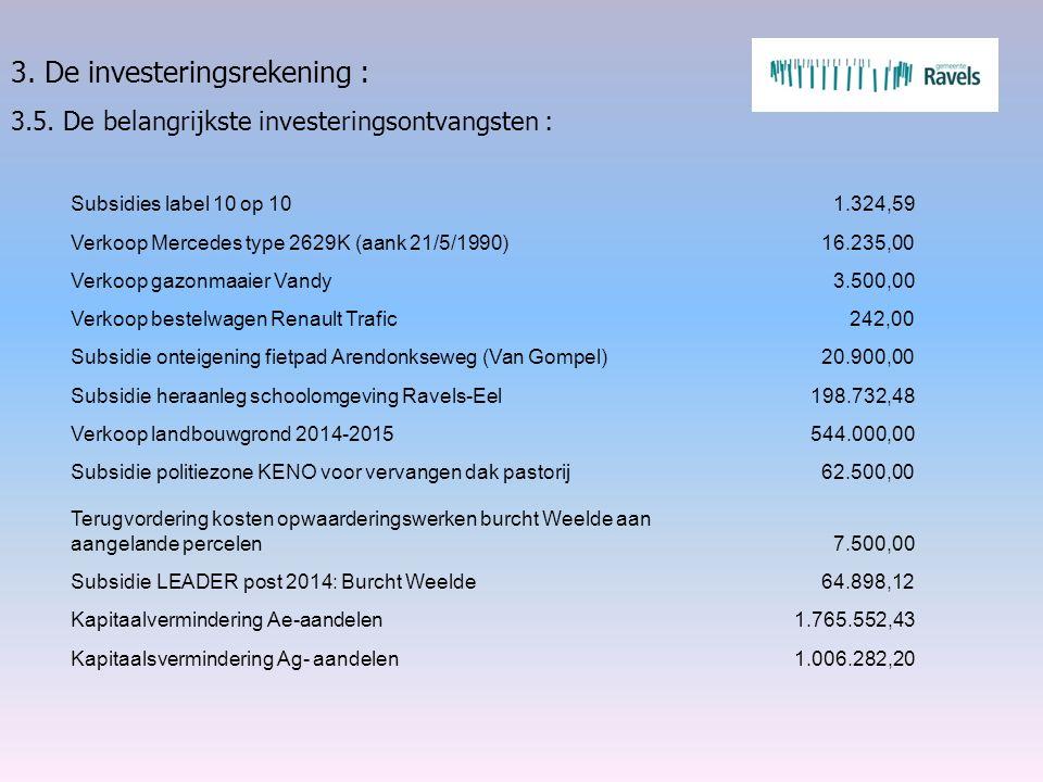 3. De investeringsrekening : 3.5. De belangrijkste investeringsontvangsten : Subsidies label 10 op 101.324,59 Verkoop Mercedes type 2629K (aank 21/5/1