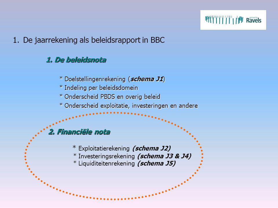 1. De beleidsnota * Doelstellingenrekening (schema J1) * Indeling per beleidsdomein * Onderscheid PBDS en overig beleid * Onderscheid exploitatie, inv