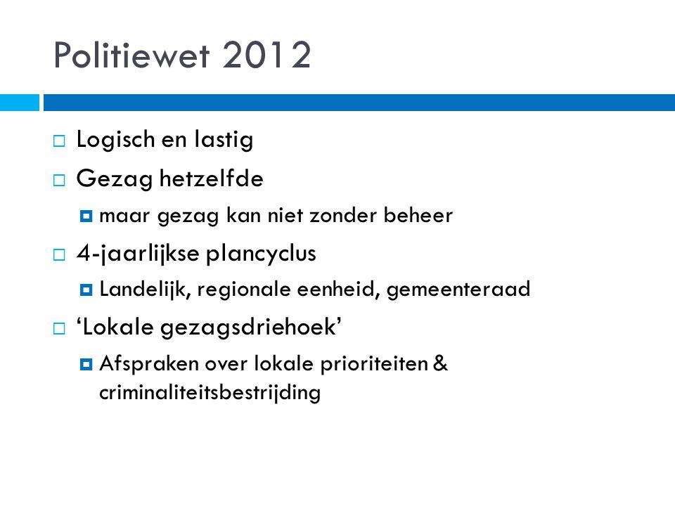 Politiewet 2012  Logisch en lastig  Gezag hetzelfde  maar gezag kan niet zonder beheer  4-jaarlijkse plancyclus  Landelijk, regionale eenheid, ge