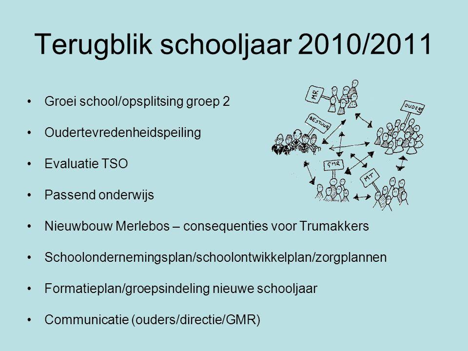 Terugblik schooljaar 2010/2011 Groei school/opsplitsing groep 2 Oudertevredenheidspeiling Evaluatie TSO Passend onderwijs Nieuwbouw Merlebos – consequ