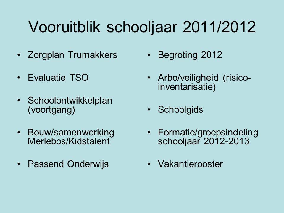 Vooruitblik schooljaar 2011/2012 Zorgplan Trumakkers Evaluatie TSO Schoolontwikkelplan (voortgang) Bouw/samenwerking Merlebos/Kidstalent Passend Onder
