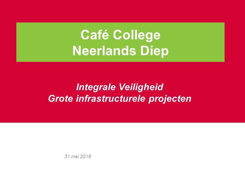 Café College Neerlands Diep 31 mei 2016 Integrale Veiligheid Grote infrastructurele projecten