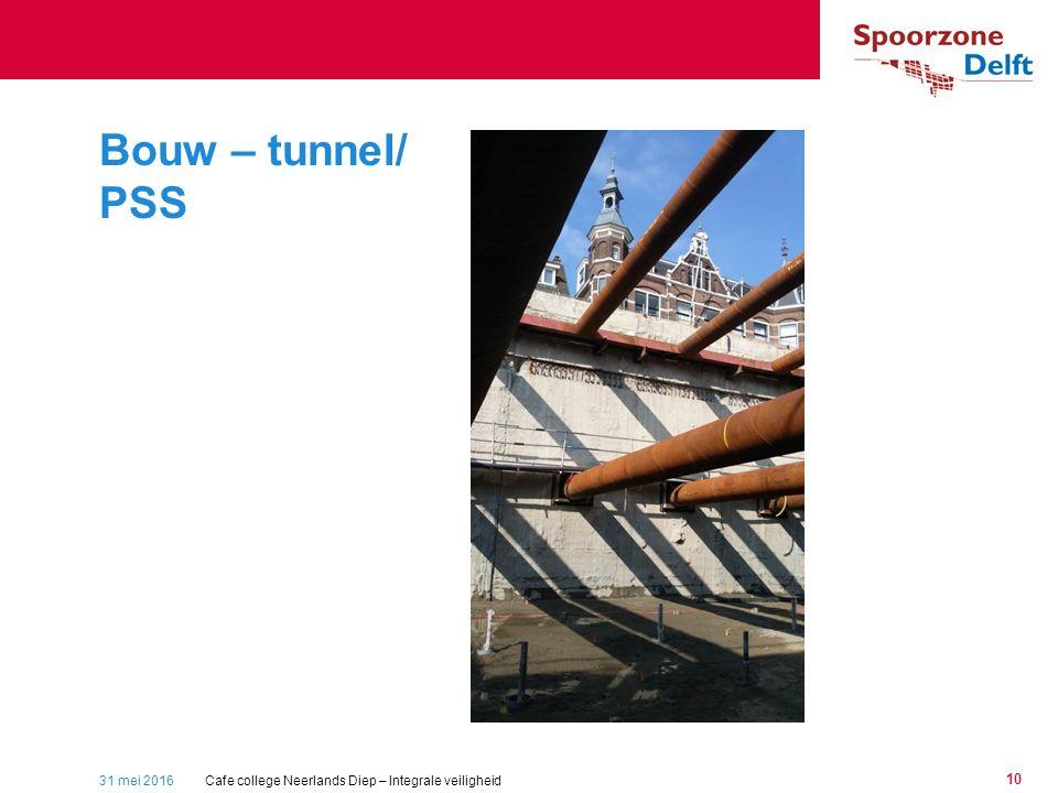 31 mei 2016 10 Bouw – tunnel/ PSS Cafe college Neerlands Diep – Integrale veiligheid