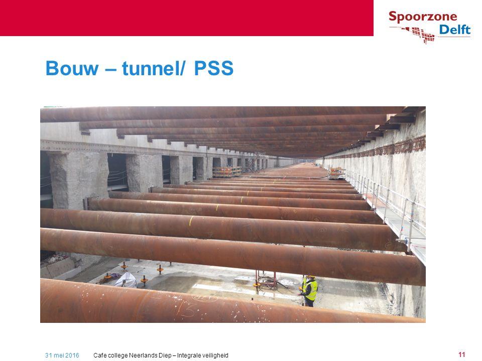 31 mei 2016 11 Bouw – tunnel/ PSS Cafe college Neerlands Diep – Integrale veiligheid