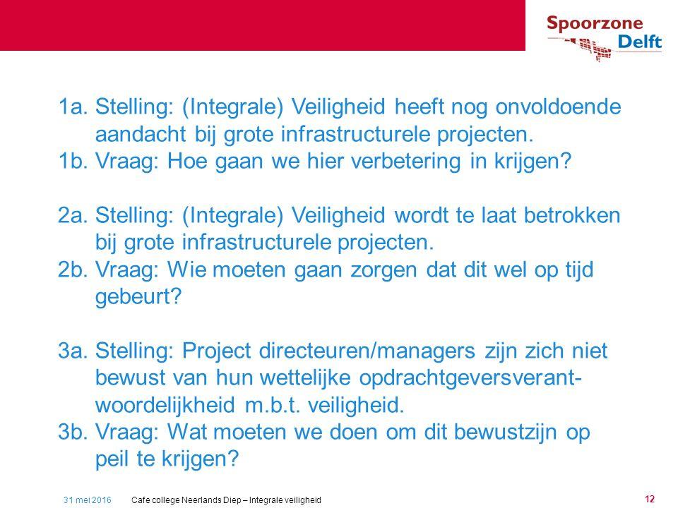 31 mei 2016Cafe college Neerlands Diep – Integrale veiligheid 12 1a.