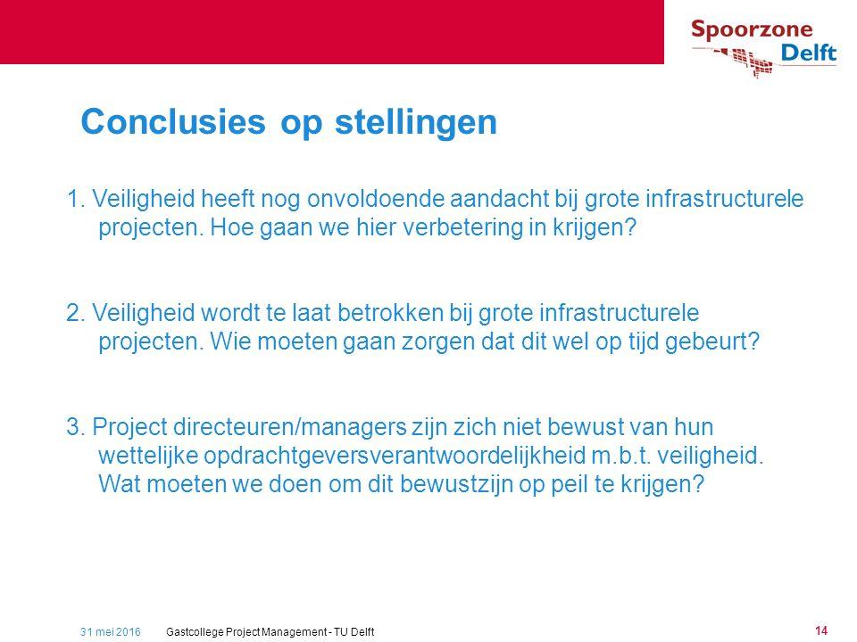31 mei 2016Gastcollege Project Management - TU Delft 14 Conclusies op stellingen 1.
