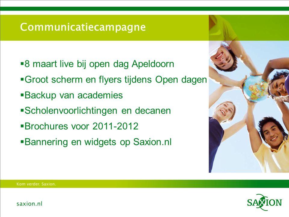 Communicatiecampagne  8 maart live bij open dag Apeldoorn  Groot scherm en flyers tijdens Open dagen  Backup van academies  Scholenvoorlichtingen en decanen  Brochures voor 2011-2012  Bannering en widgets op Saxion.nl