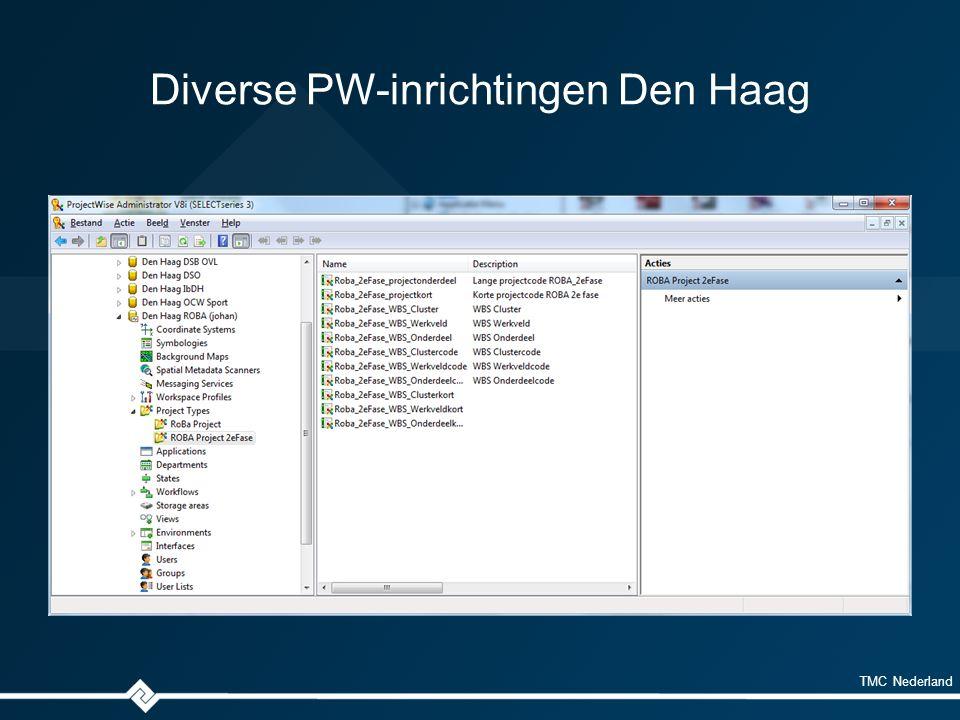 TMC Nederland Diverse PW-inrichtingen Den Haag