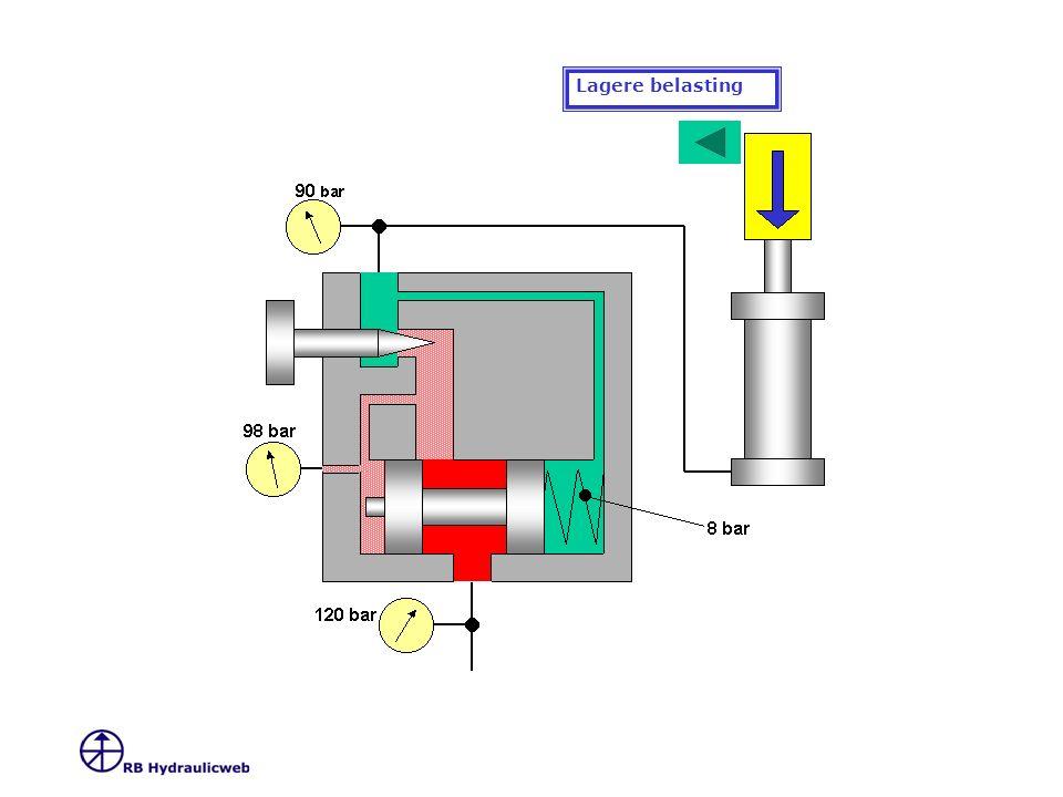 Animatie op CD hydrauliekboek