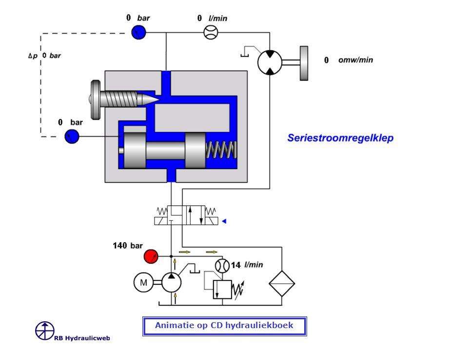 ISBN 978-90-6674-834-7 Hydraulische systemen – Berekeningen Deze nieuwe volledig herziene druk van de Technische Leergang Hydraulische systemen - Berekeningen (inclusief CD) sluit geheel aan bij de Technische Leergang Hydrauliek .