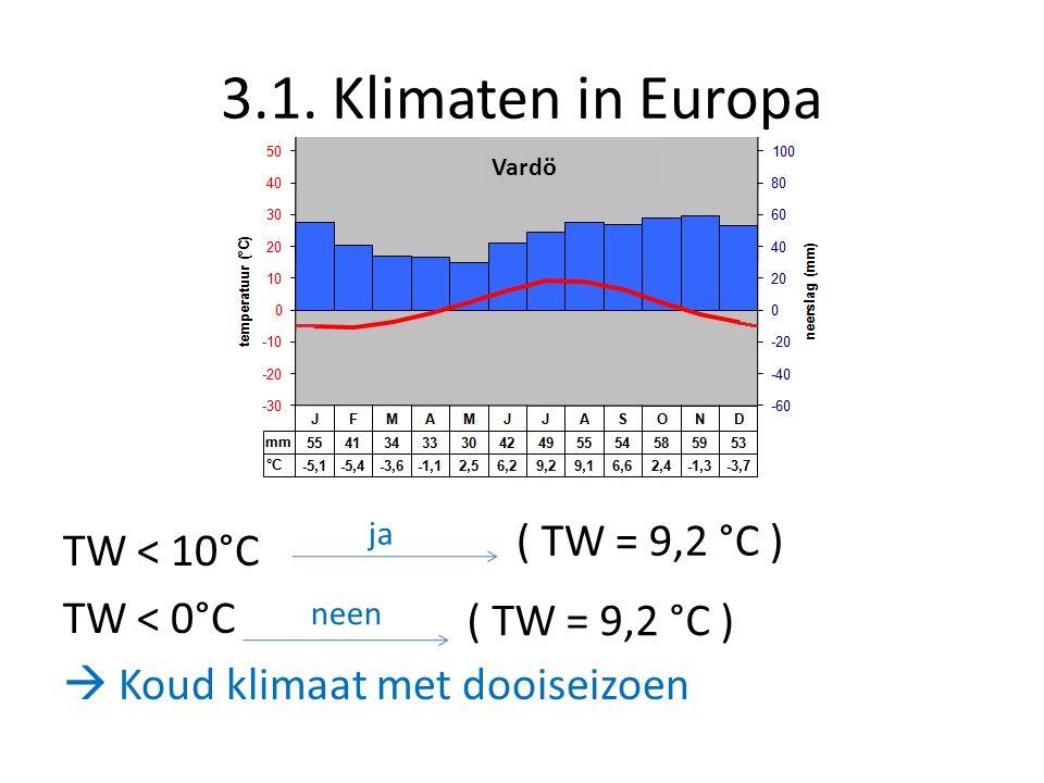 3.1. Klimaten in Europa TW < 10°C TW < 0°C  Koud klimaat met dooiseizoen ja ( TW = 9,2 °C ) neen ( TW = 9,2 °C ) Vardö