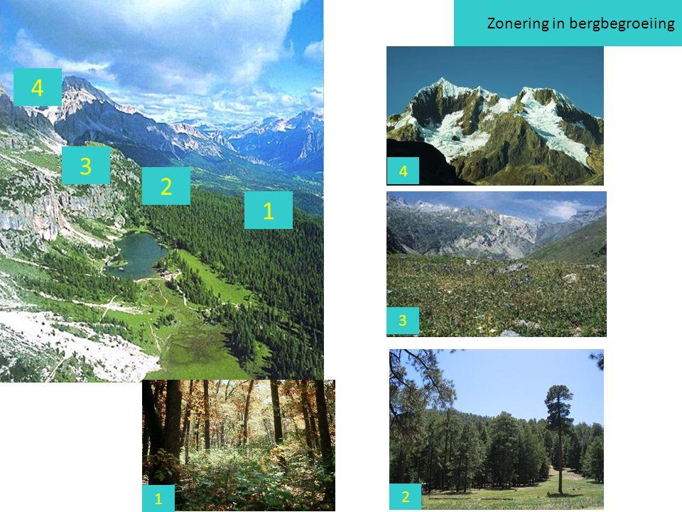 Zonering in bergbegroeiing 3 2 1 1 2 3 4 4