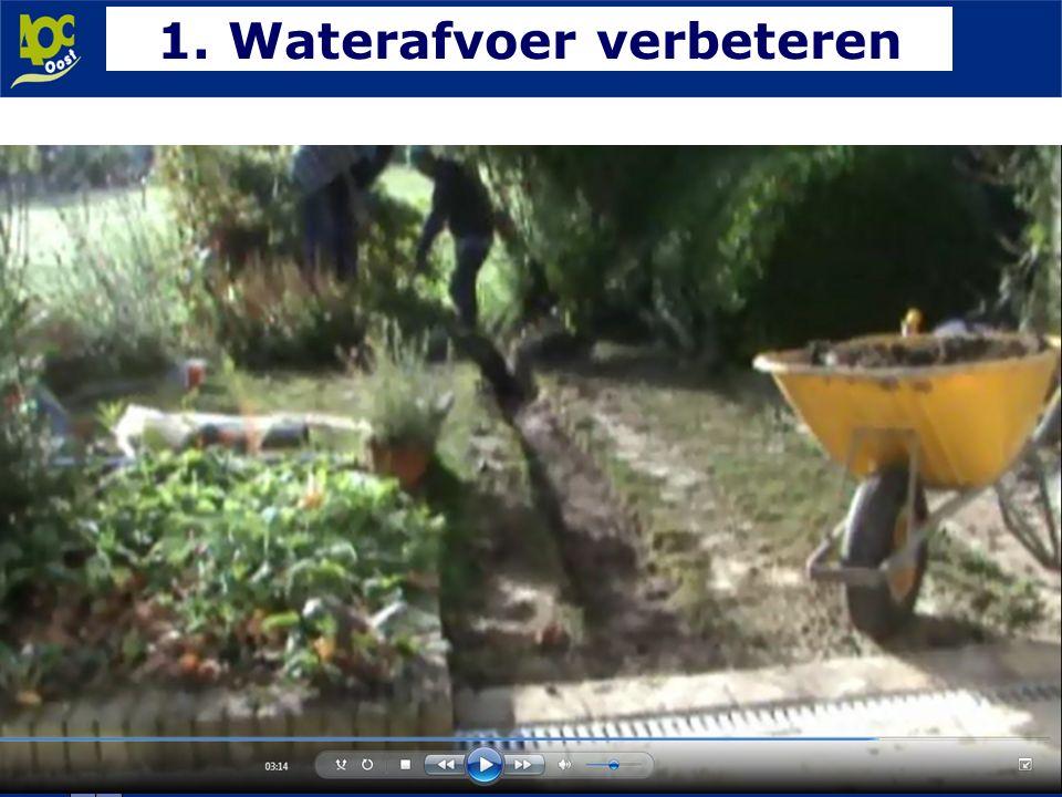 www.aoc-oost.nl 1. Waterafvoer verbeteren