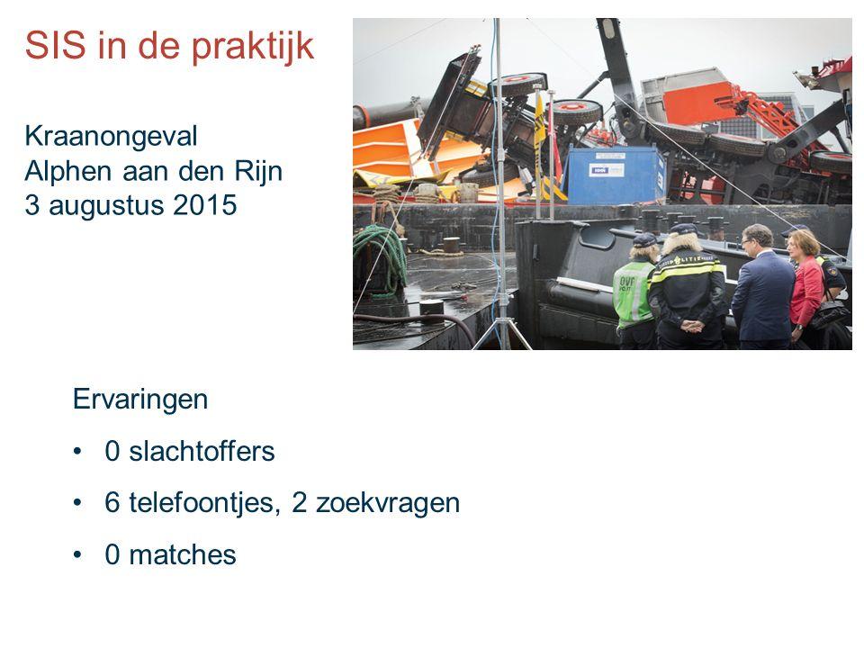 Kraanongeval Alphen aan den Rijn 3 augustus 2015 Ervaringen 0 slachtoffers 6 telefoontjes, 2 zoekvragen 0 matches SIS in de praktijk